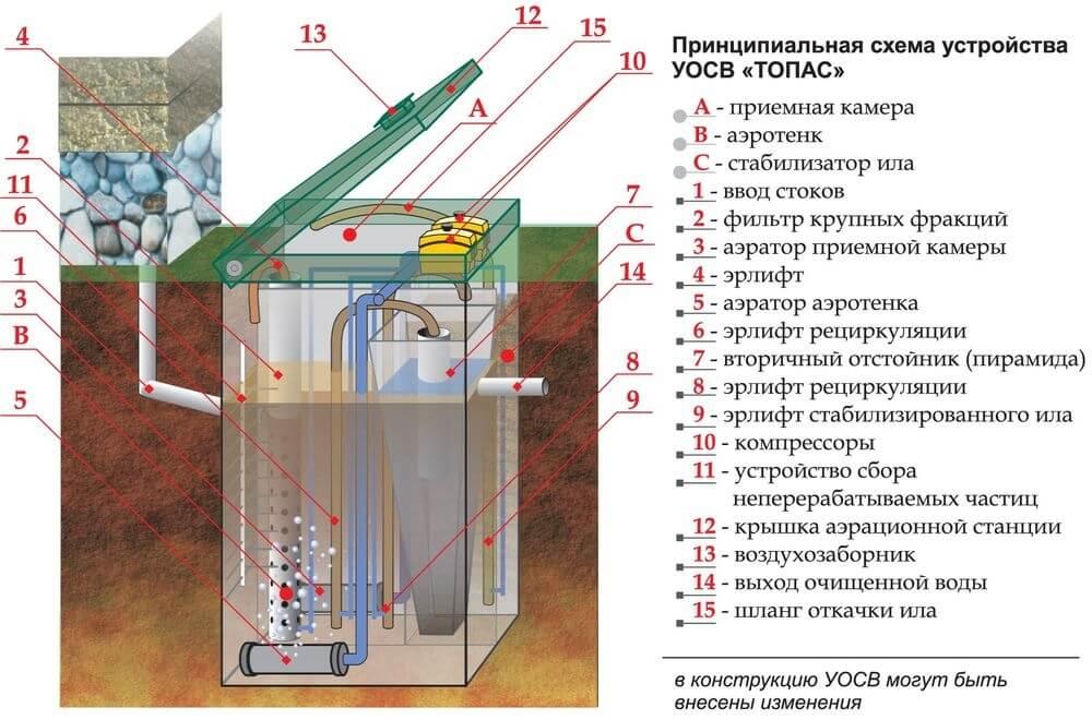Топас официальный сайт установка пермь создание сайтов.narod.ru